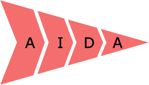Aida model in web design
